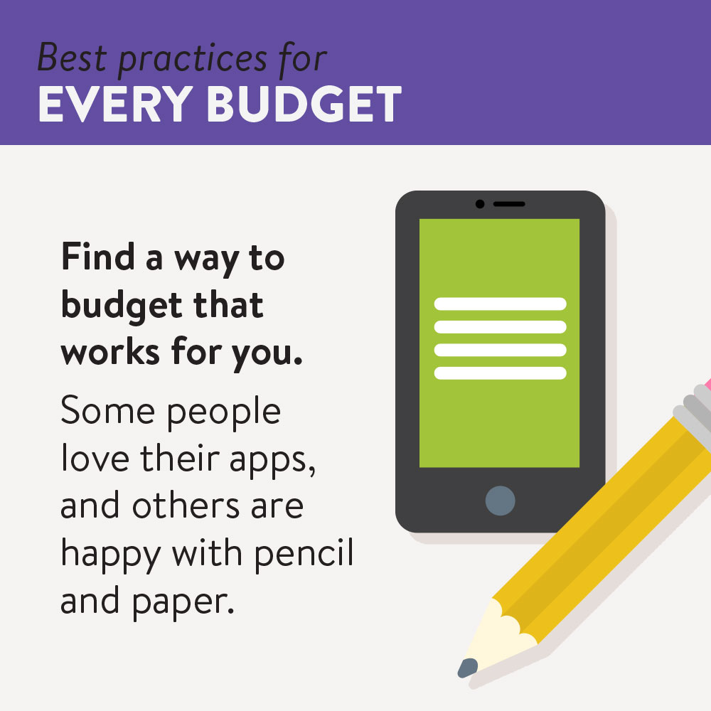 Find a way to budget that works for you.  App on your phone or pencil and paper.