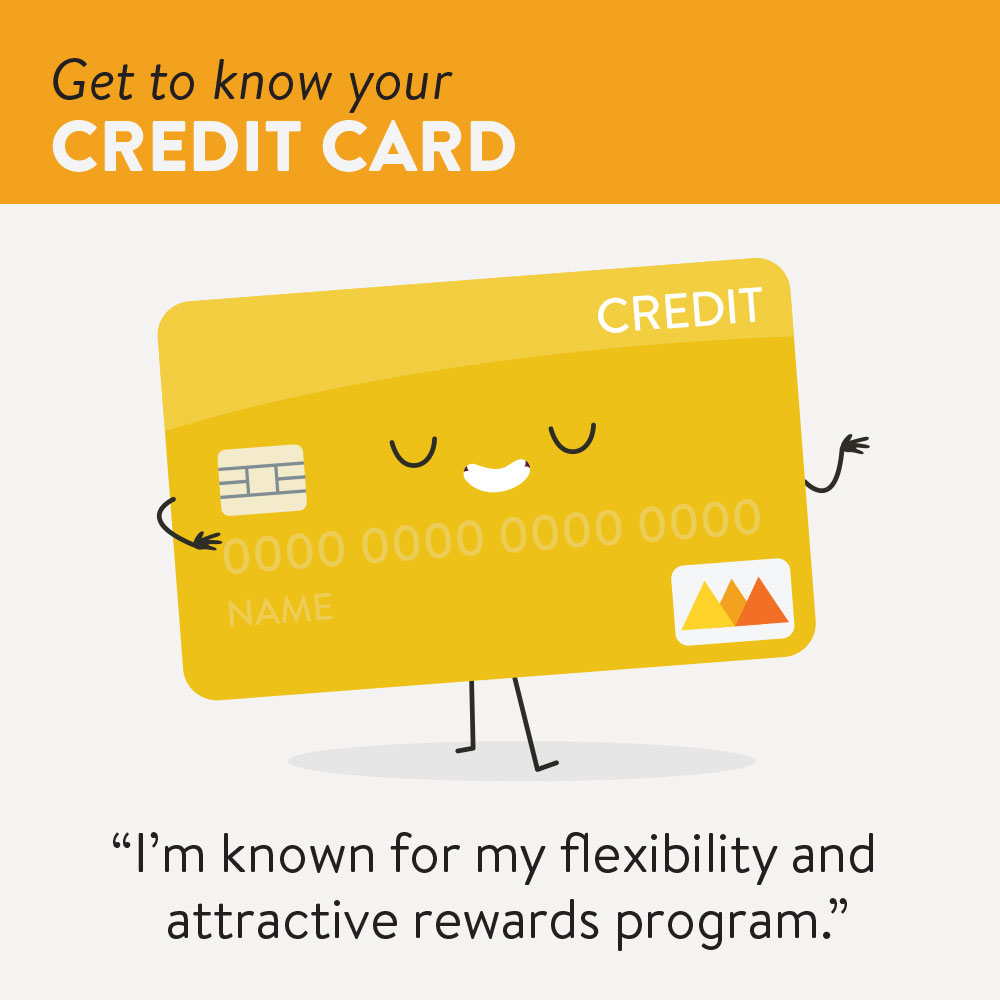 Graphics showing the benefits of credit cards