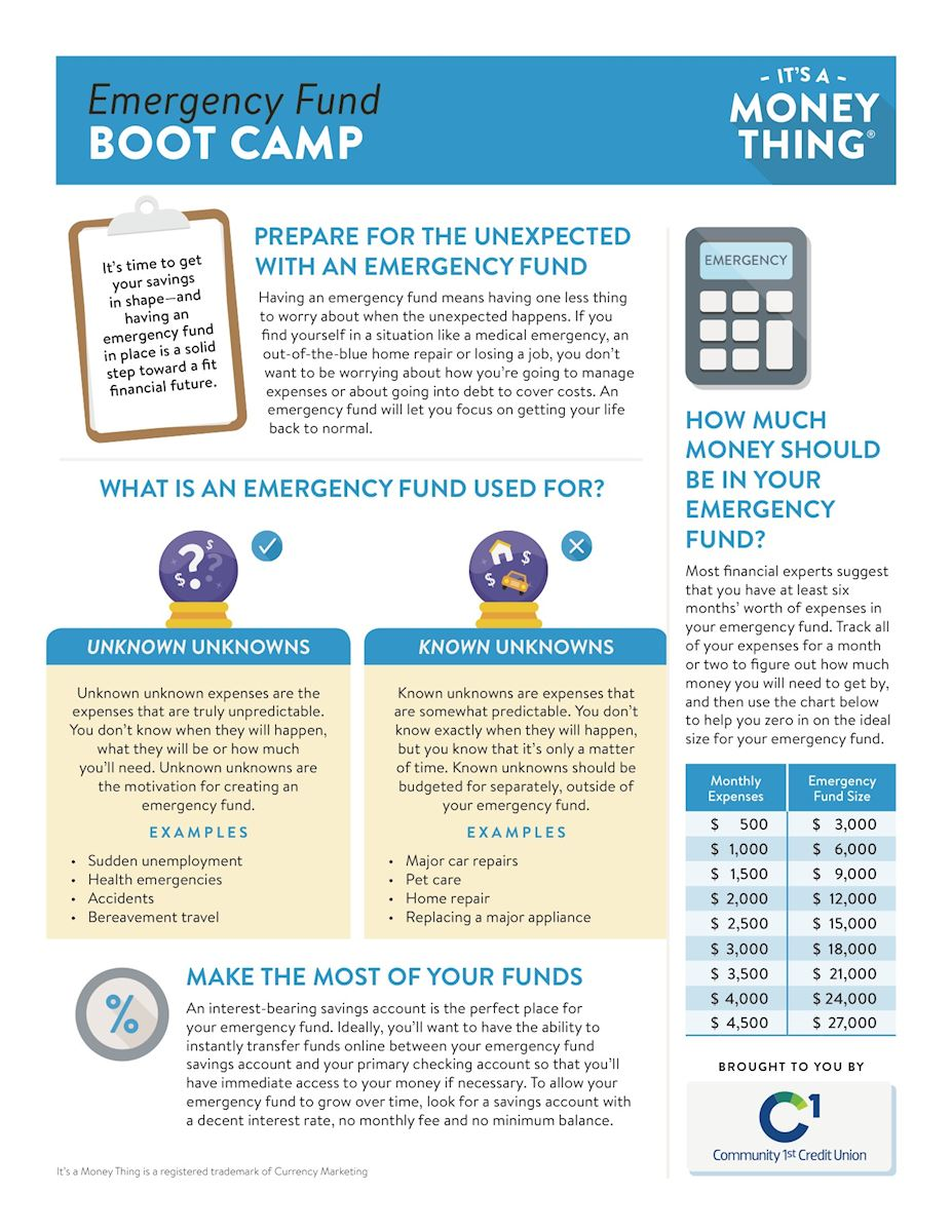 Emergency Fund Bootcamp