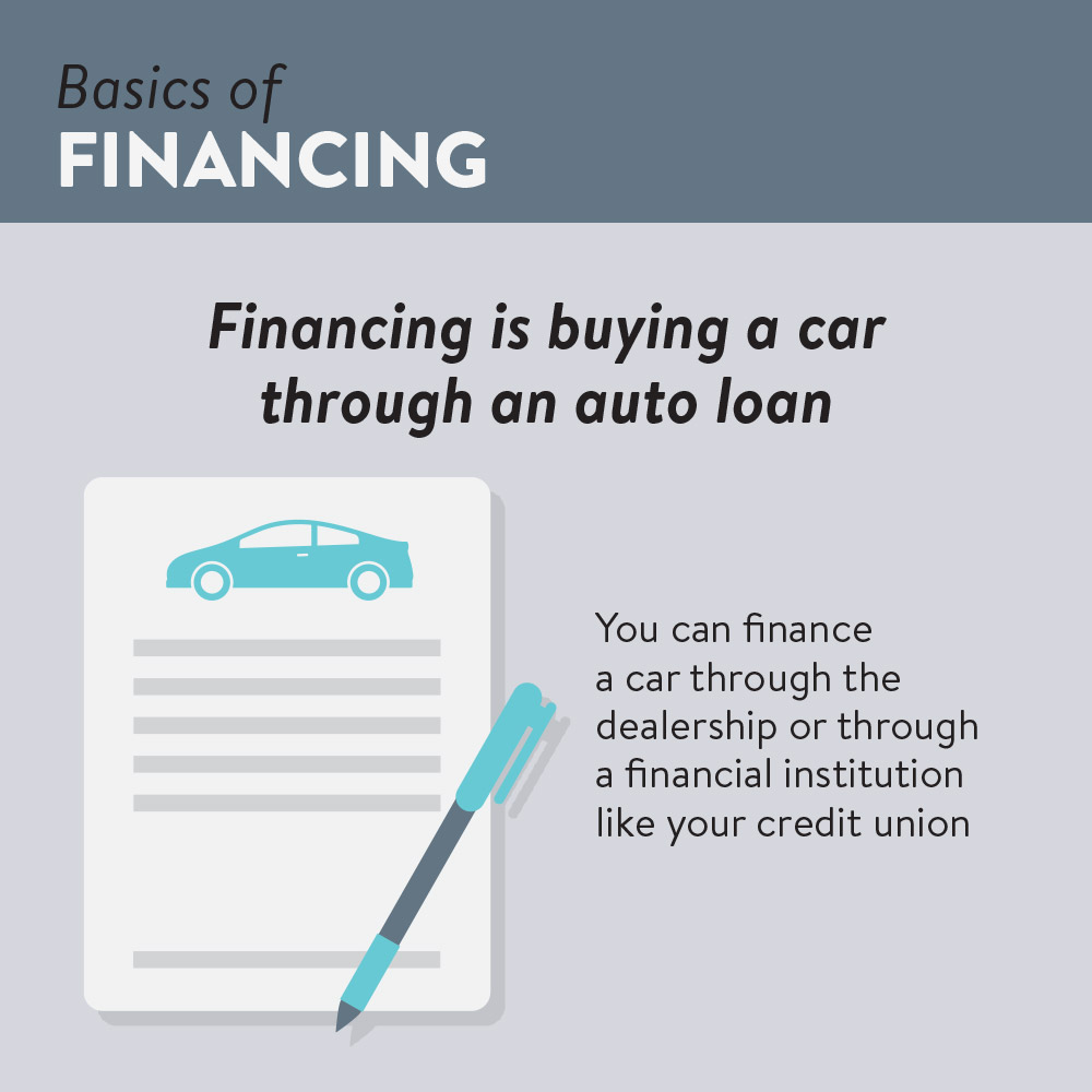 Leasing vs. Buying a Car | Basics of financing a car