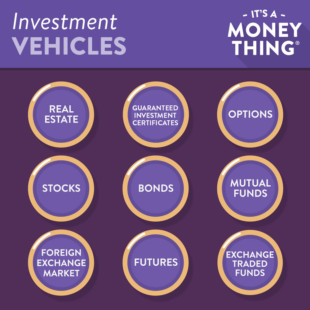 Investment Vehicles | Different Ways to Invest