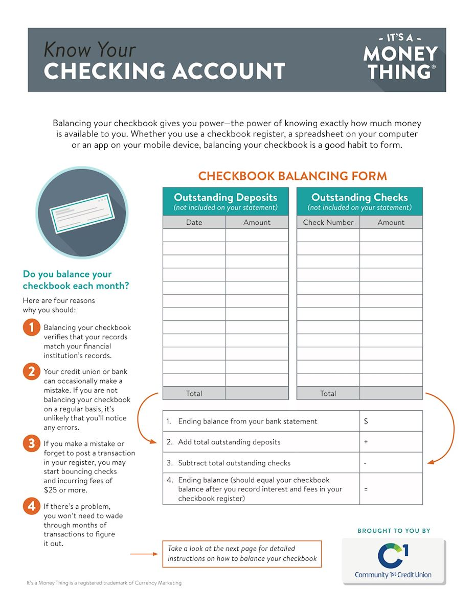 knowing your checking account community 1st credit union