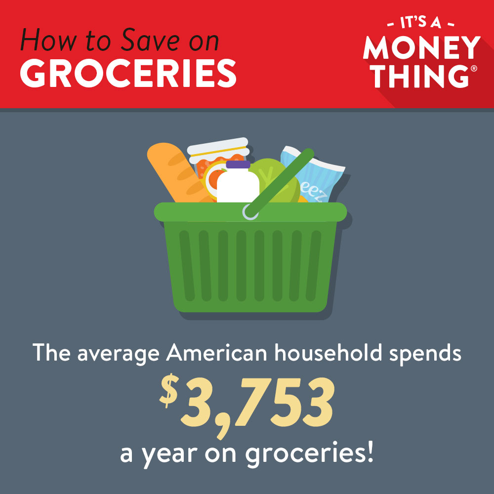 Average cost of groceries in an American household | save more on groceries