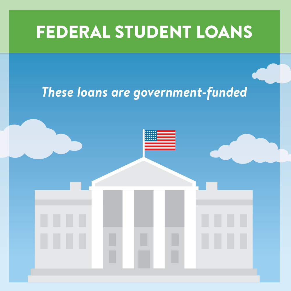 Definition of federal student loans