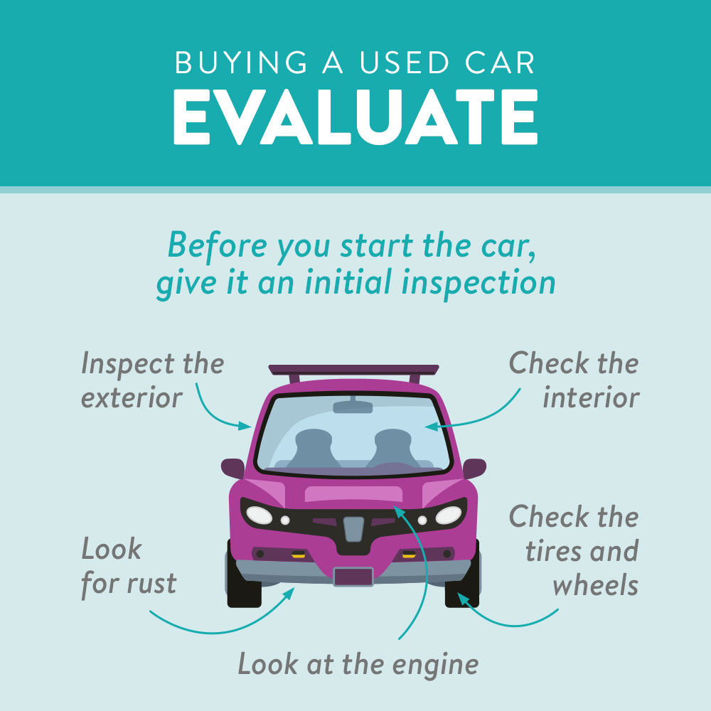 Evaluate! Before you start the car, give it an initial inspection, interior, exterior, wheels, etc.