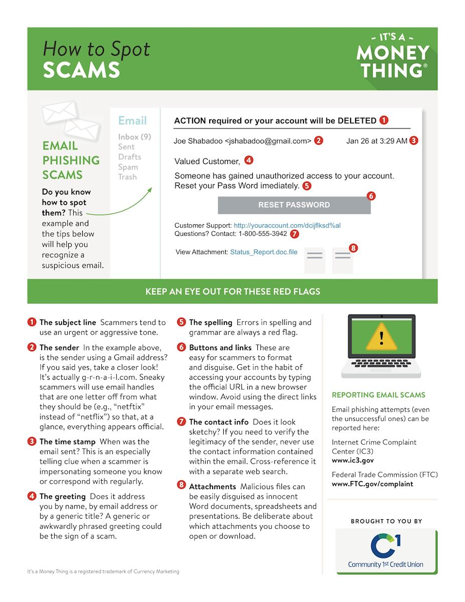 How to Spot Scams Handout