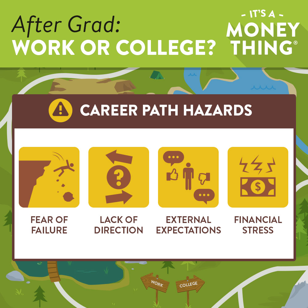 Career path hazards include fear of failure, lack of direction, expectations, or financial stress