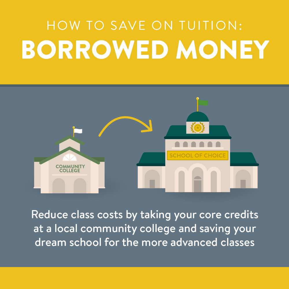 How to save on tuition | consider taking your core classes at a community college