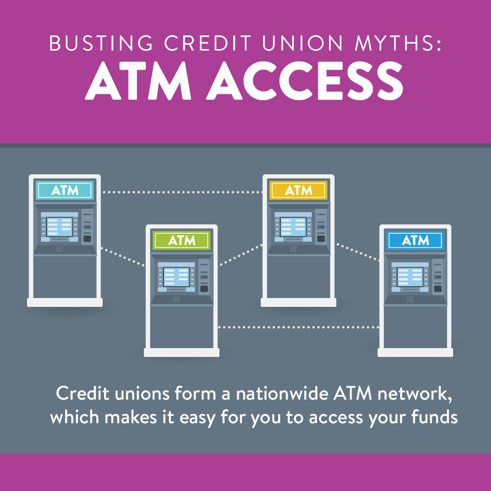 Credit unions form a nationwide ATM network, which makes it easy for you to access your funds