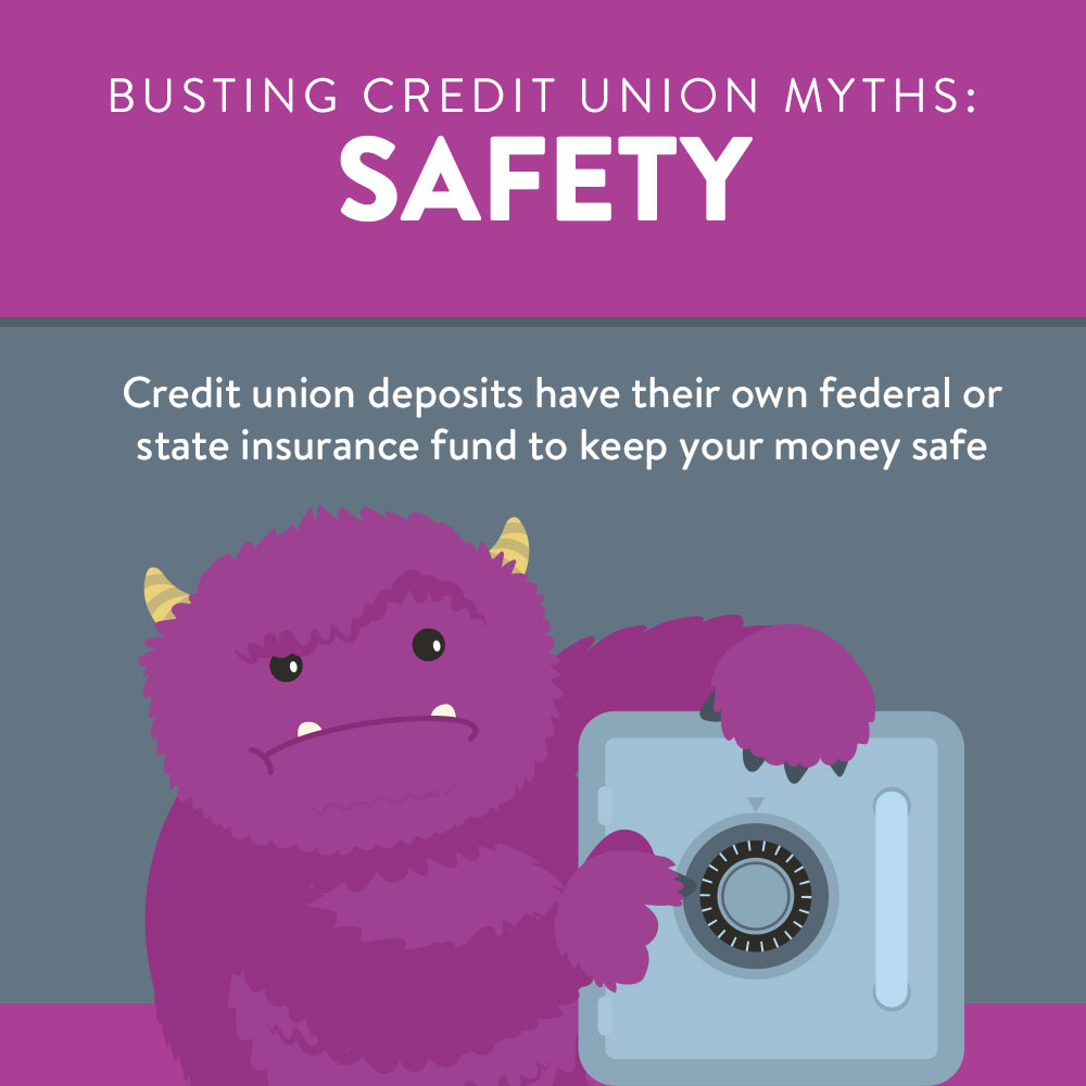 Credit union deposits have their own federal or state insurance fund to keep your money safe.