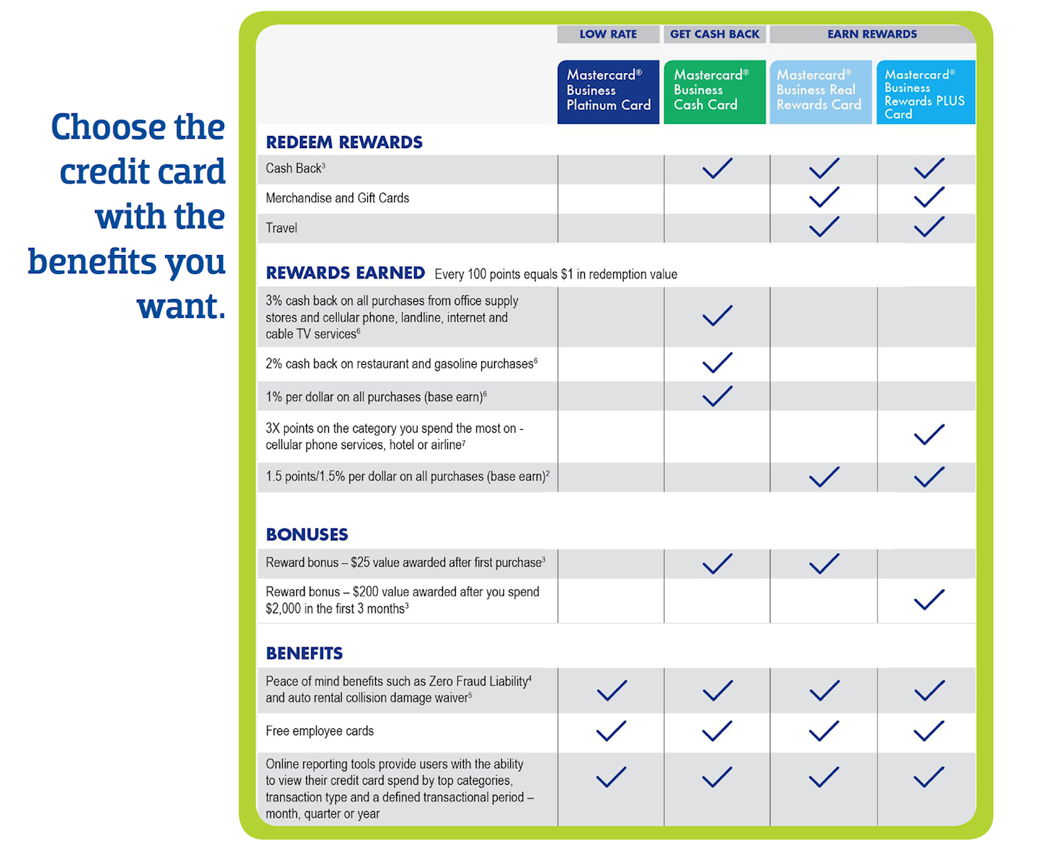 Choose the credit card with the benefits you want | business credit cards