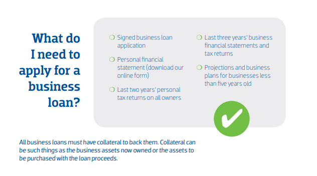To apply for a business loan you'll need the following